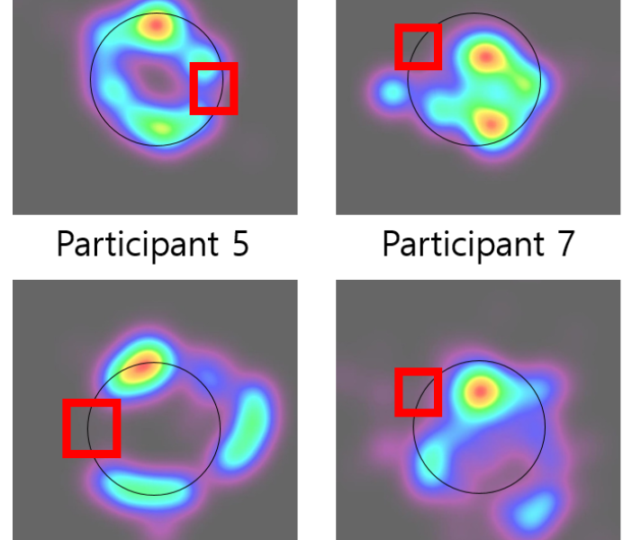 Boredom detection from EEG and gaze